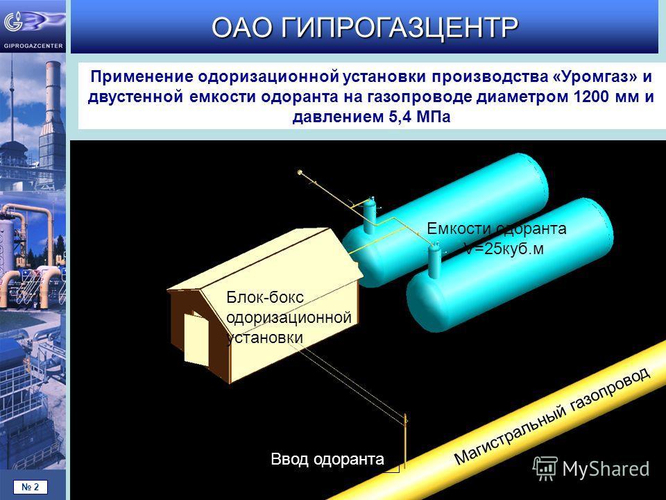 2 Применение одоризационной установки производства «Уромгаз» и двустенной емкости одоранта на газопроводе диаметром 1200 мм и давлением 5,4 МПа OAO ГИПРОГАЗЦЕНТР Блок-бокс одоризационной установки Магистральный газопровод Емкости одоранта V=25куб.м В
