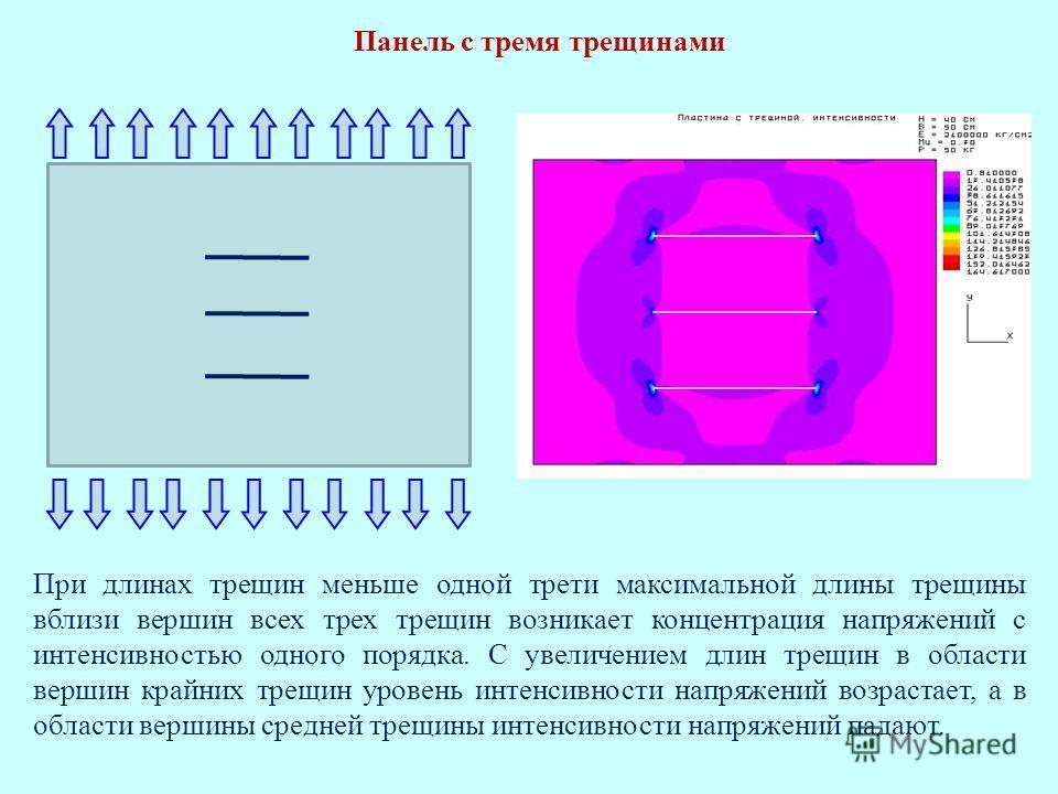 Панель с тремя трещинами При длинах трещин меньше одной трети максимальной длины трещины вблизи вершин всех трех трещин возникает концентрация напряжений с интенсивностью одного порядка. С увеличением длин трещин в области вершин крайних трещин урове
