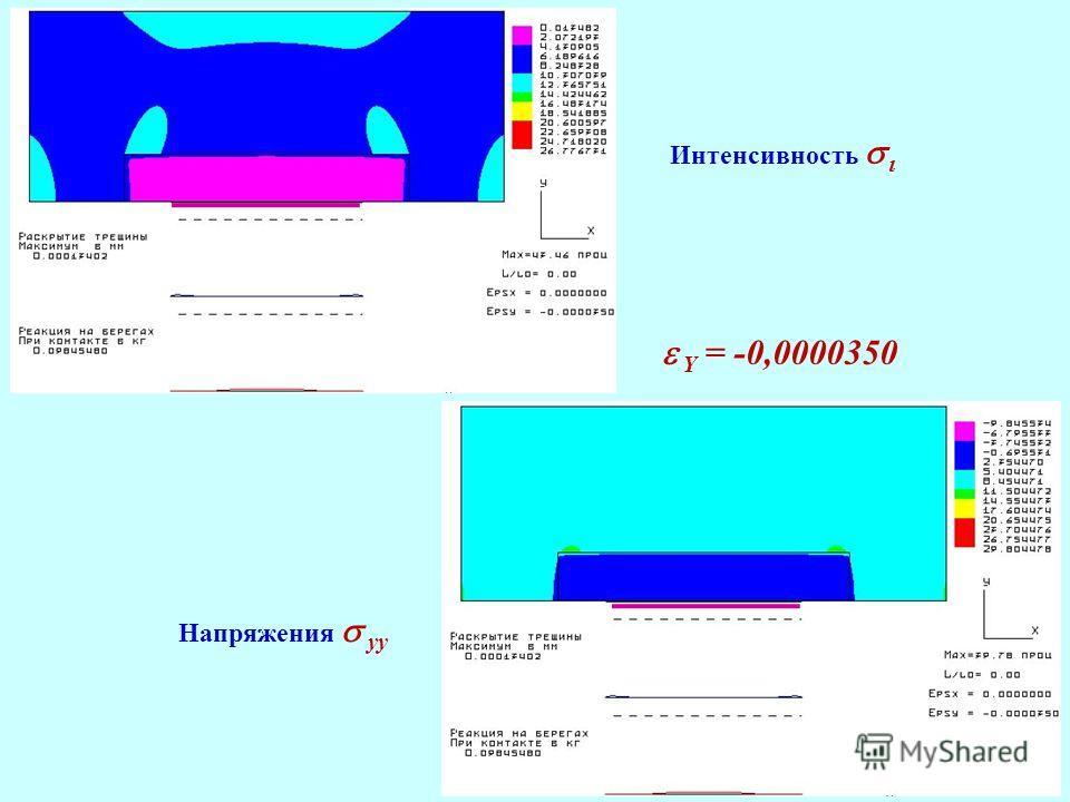 Интенсивность Напряжения yy Y = -0,0000350