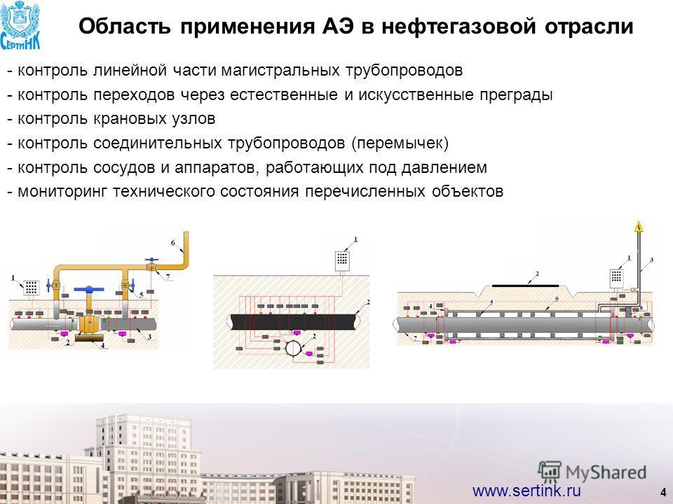 www.sertink.ru 4 Область применения АЭ в нефтегазовой отрасли - контроль линейной части магистральных трубопроводов - контроль переходов через естественные и искусственные преграды - контроль крановых узлов - контроль соединительных трубопроводов (пе
