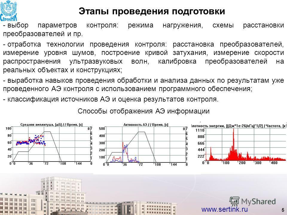www.sertink.ru 5 Этапы проведения подготовки - выбор параметров контроля: режима нагружения, схемы расстановки преобразователей и пр. - отработка технологии проведения контроля: расстановка преобразователей, измерение уровня шумов, построение кривой