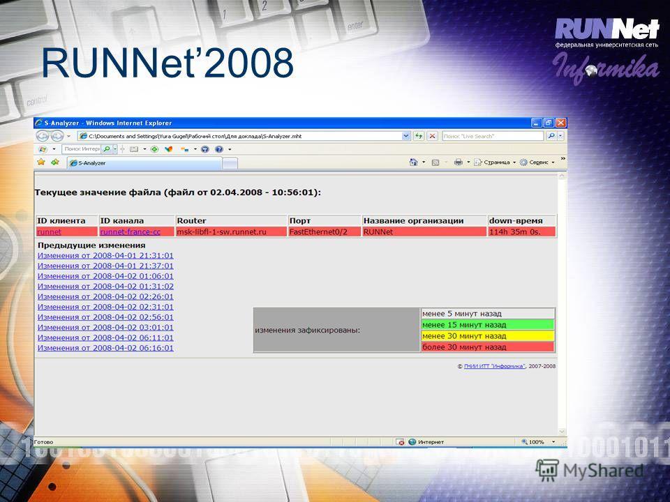 RUNNet2008