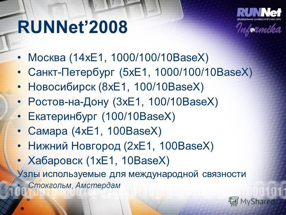 RUNNet2008 Москва (14xE1, 1000/100/10BaseX) Санкт-Петербург (5xE1, 1000/100/10BaseX) Новосибирск (8xE1, 100/10BaseX) Ростов-на-Дону (3xE1, 100/10BaseX) Екатеринбург (100/10BaseX) Самара (4xE1, 100BaseX) Нижний Новгород (2xE1, 100BaseX) Хабаровск (1xE