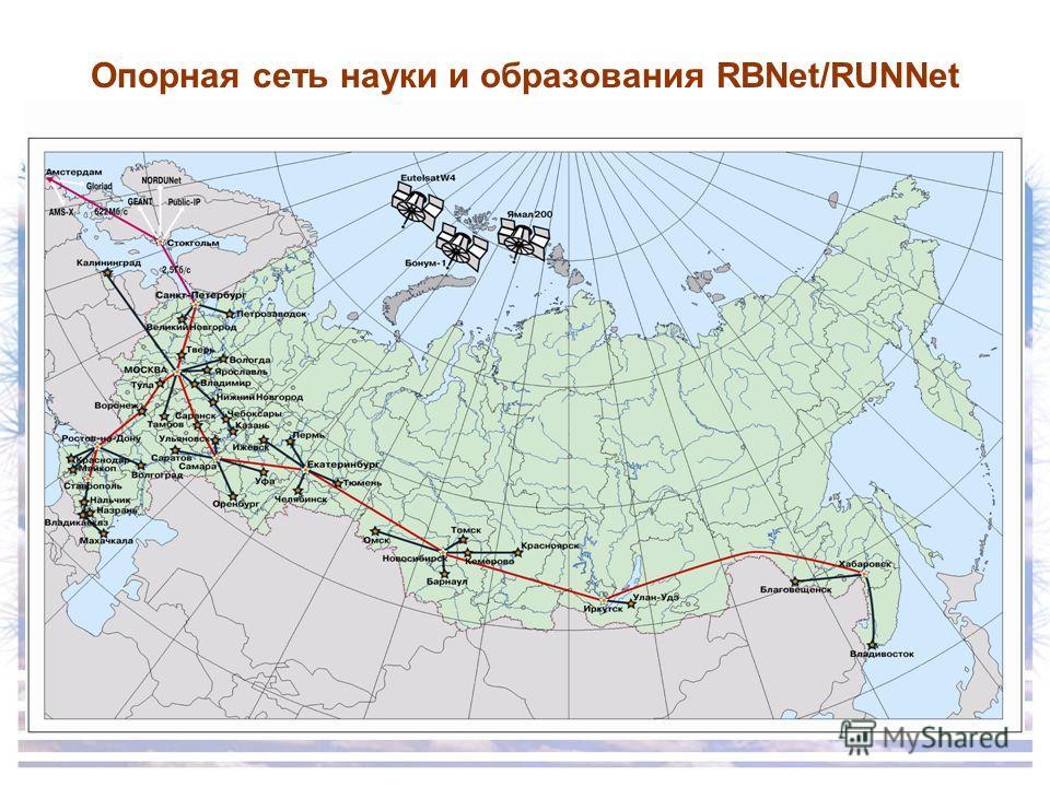 Опорная сеть науки и образования RBNet/RUNNet