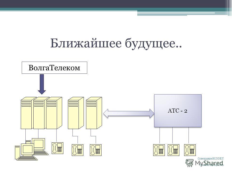 Ближайшее будущее.. Совещание RUNNET Тамбов, 24.04.2009 АТС - 2 ВолгаТелеком