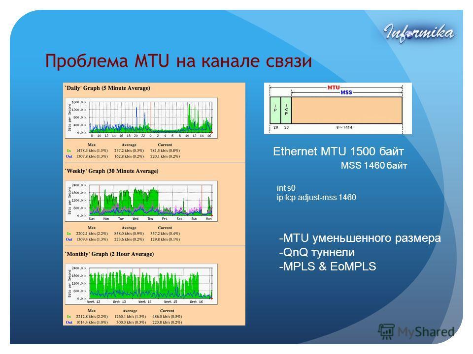 Проблема MTU на канале связи Ethernet MTU 1500 байт MSS 1460 байт int s0 ip tcp adjust-mss 1460 -MTU уменьшенного размера -QnQ туннели -MPLS & EoMPLS