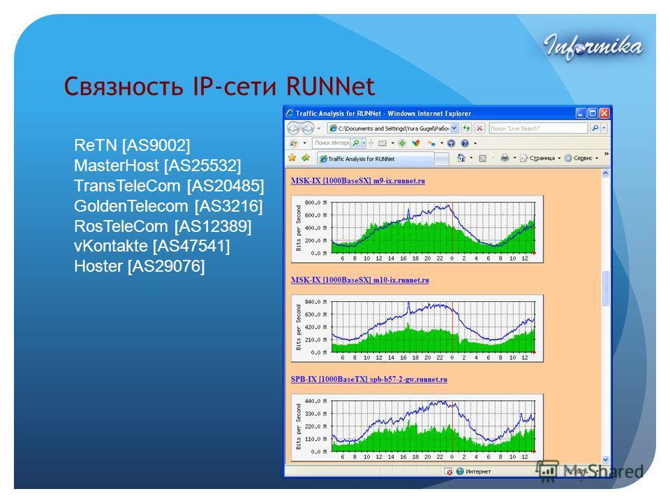 Cвязность IP-сети RUNNet ReTN [AS9002] MasterHost [AS25532] TransTeleCom [AS20485] GoldenTelecom [AS3216] RosTeleCom [AS12389] vKontakte [AS47541] Hoster [AS29076]