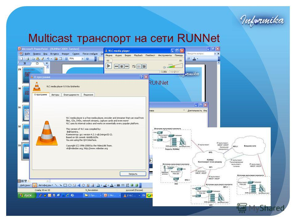Multicast транспорт на сети RUNNet
