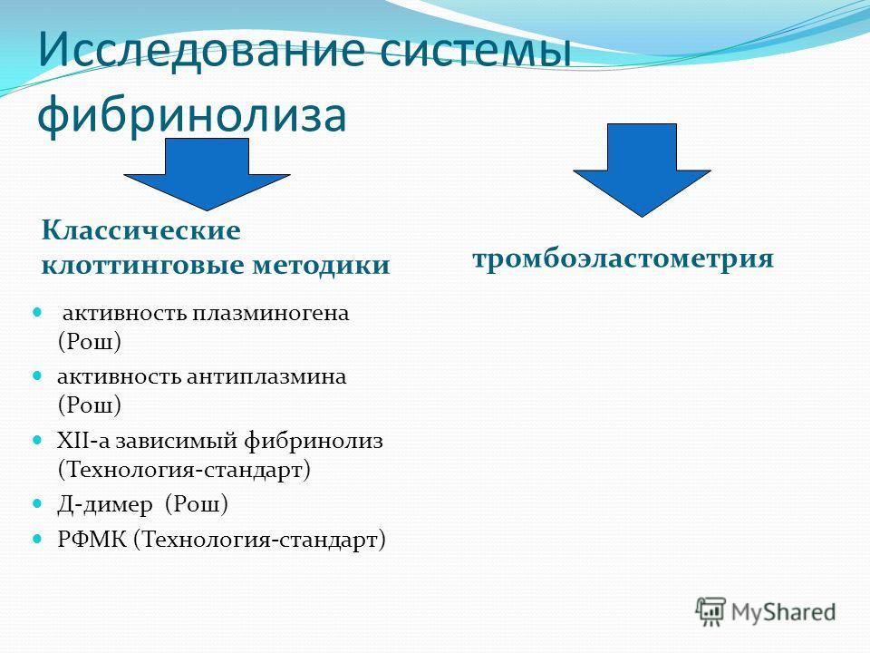 Первичный фибринолиз
