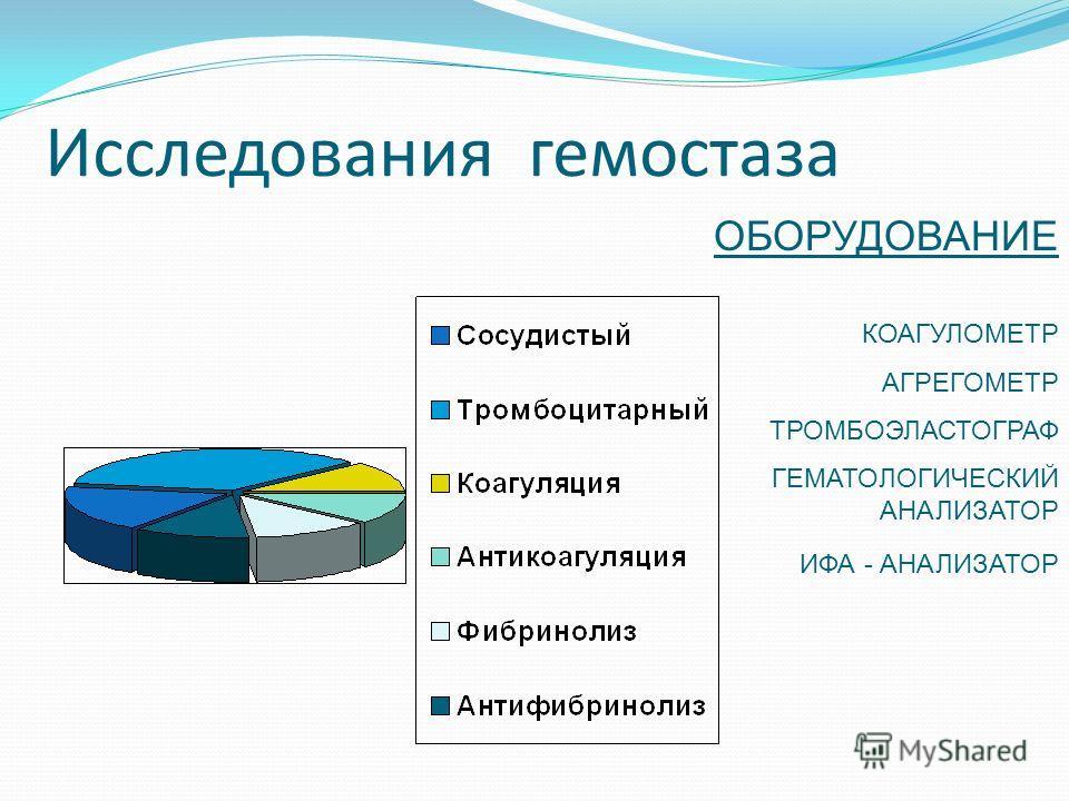 Кафедра фундаментальной и клинической биохимии с лабораторной диагностикой СамГМУ Ф.Н. Гильмиярова, О.А. Гусякова