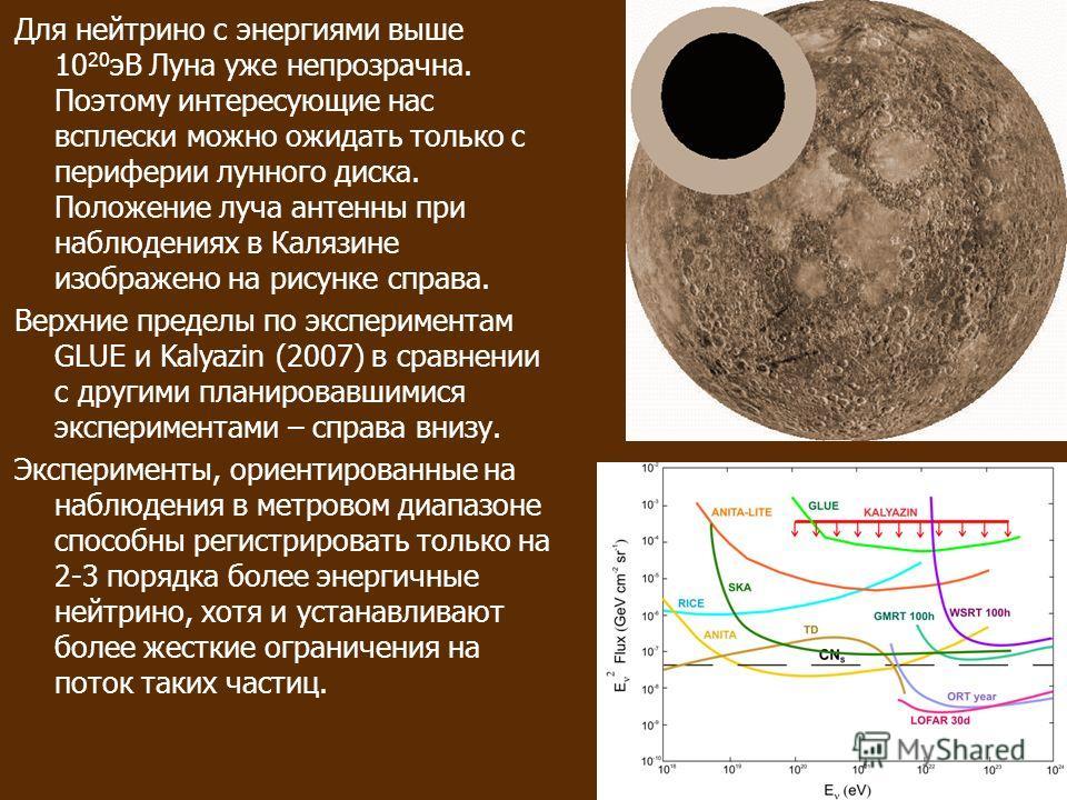 Для нейтрино с энергиями выше 10 20 эВ Луна уже непрозрачна. Поэтому интересующие нас всплески можно ожидать только с периферии лунного диска. Положение луча антенны при наблюдениях в Калязине изображено на рисунке справа. Верхние пределы по эксперим