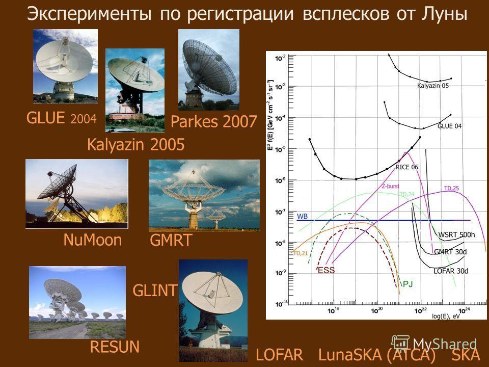 GLINT NuMoon GMRT RESUN Kalyazin 2005 GLUE 2004 Parkes 2007 LOFAR LunaSKA (ATCA) SKA Эксперименты по регистрации всплесков от Луны