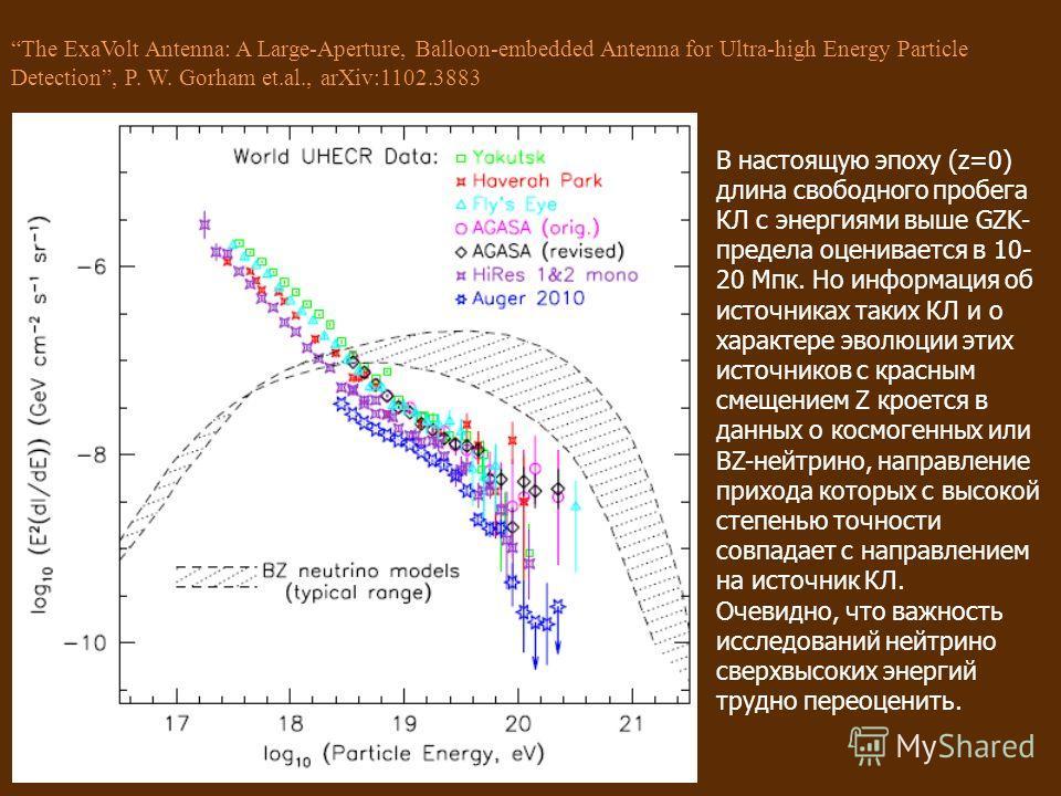 The ExaVolt Antenna: A Large-Aperture, Balloon-embedded Antenna for Ultra-high Energy Particle Detection, P. W. Gorham et.al., arXiv:1102.3883 В настоящую эпоху (z=0) длина свободного пробега КЛ с энергиями выше GZK- предела оценивается в 10- 20 Мпк.