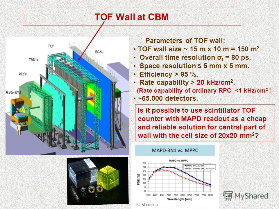 TOF Wall at CBM Parameters of TOF wall: TOF wall size ~ 15 m x 10 m = 150 m 2 Overall time resolution σ t = 80 ps. Space resolution 5 mm x 5 mm. Efficiency > 95 %. Rate capability > 20 kHz/cm 2. (Rate capability of ordinary RPC