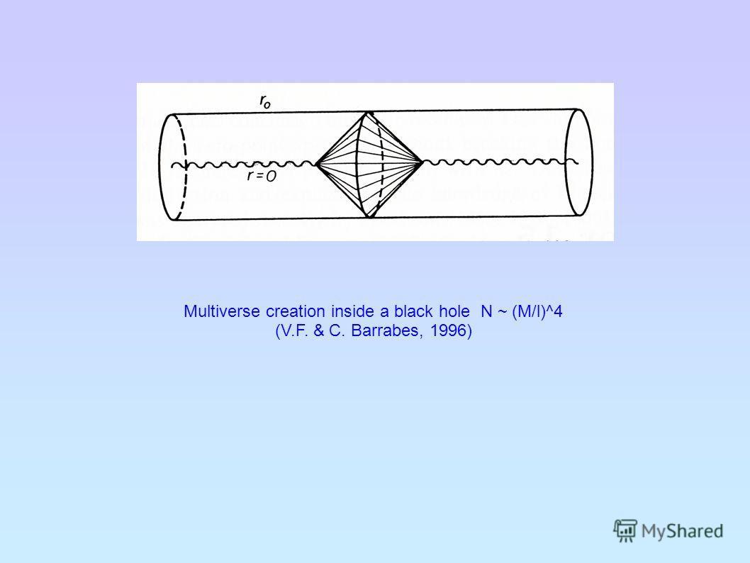 Multiverse creation inside a black hole N ~ (M/l)^4 (V.F. & C. Barrabes, 1996)
