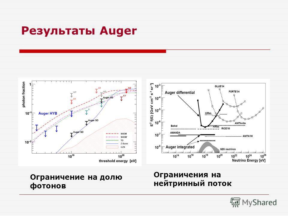 Результаты Auger Ограничение на долю фотонов Ограничения на нейтринный поток