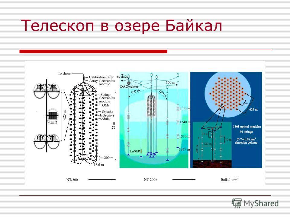 Телескоп в озере Байкал