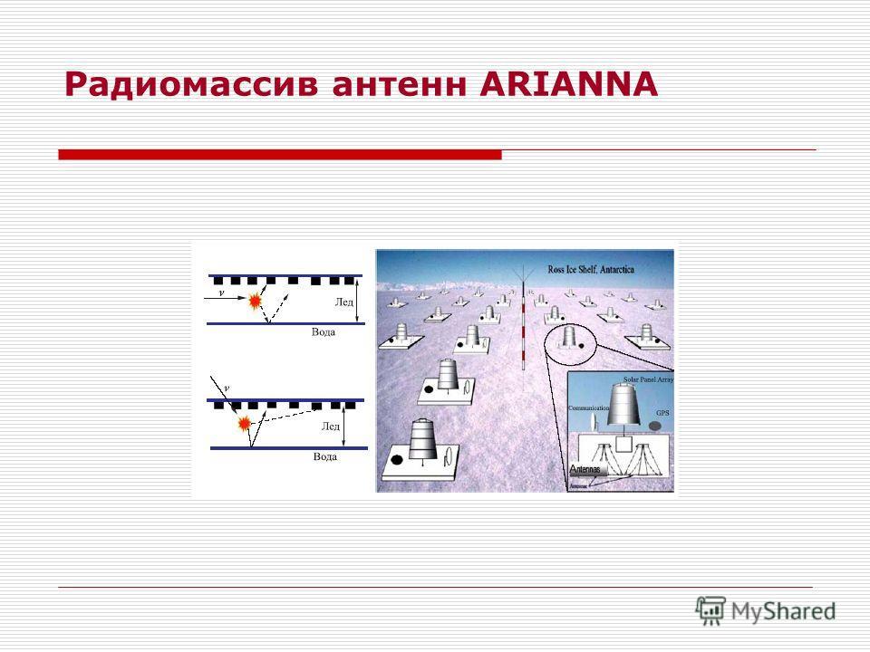 Радиомассив антенн ARIANNA