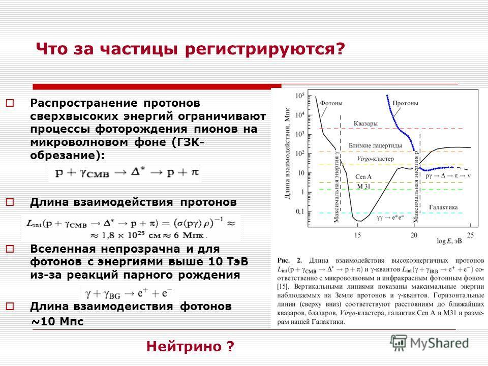 Что за частицы регистрируются? Распространение протонов сверхвысоких энергий ограничивают процессы фоторождения пионов на микроволновом фоне (ГЗК- обрезание): Длина взаимодействия протонов Вселенная непрозрачна и для фотонов с энергиями выше 10 ТэВ и