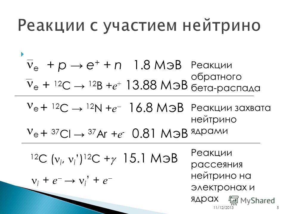 5 e + p e + + n 1.8 МэВ + 12 C 12 B + e + 13.88 МэВ e + 12 C 12 N + e 16.8 МэВ 12 C ( i, i ) 12 C + 15.1 МэВ i + e i + e Реакции обратного бета-распада e Реакции захвата нейтрино ядрами Реакции рассеяния нейтрино на электронах и ядрах e + 37 Cl 37 Ar