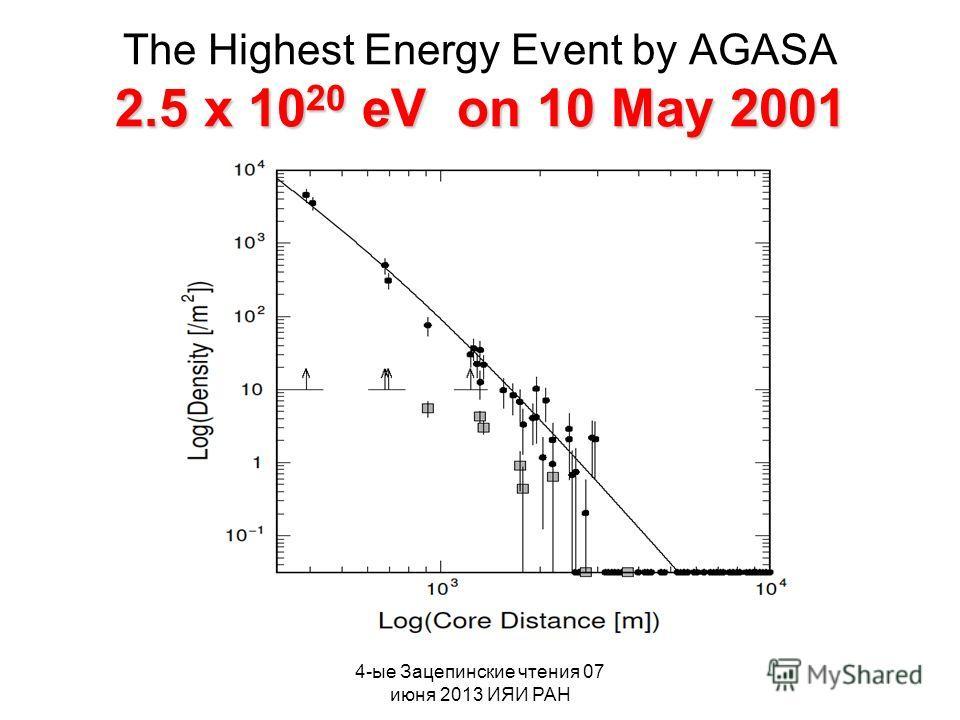 4-ые Зацепинские чтения 07 июня 2013 ИЯИ РАН 2.5 x 10 20 eV on 10 May 2001 The Highest Energy Event by AGASA 2.5 x 10 20 eV on 10 May 2001