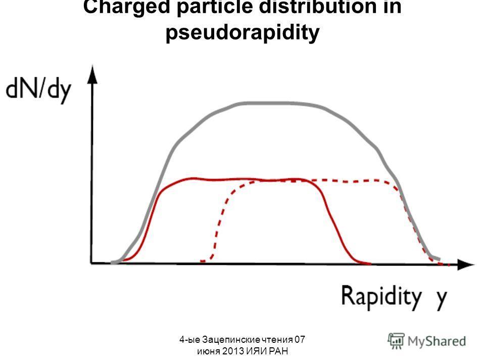 4-ые Зацепинские чтения 07 июня 2013 ИЯИ РАН Charged particle distribution in pseudorapidity