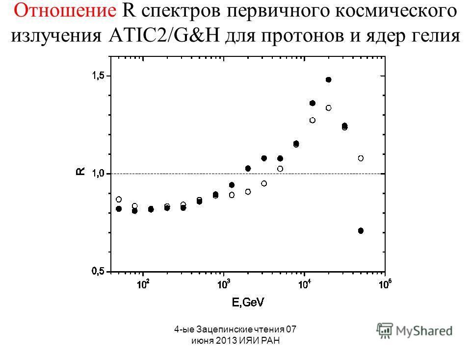 4-ые Зацепинские чтения 07 июня 2013 ИЯИ РАН Отношение R спектров первичного космического излучения ATIC2/G&H для протонов и ядер гелия