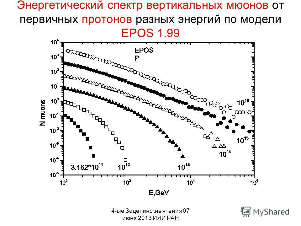 4-ые Зацепинские чтения 07 июня 2013 ИЯИ РАН Энергетический спектр вертикальных мюонов от первичных протонов разных энергий по модели EPOS 1.99