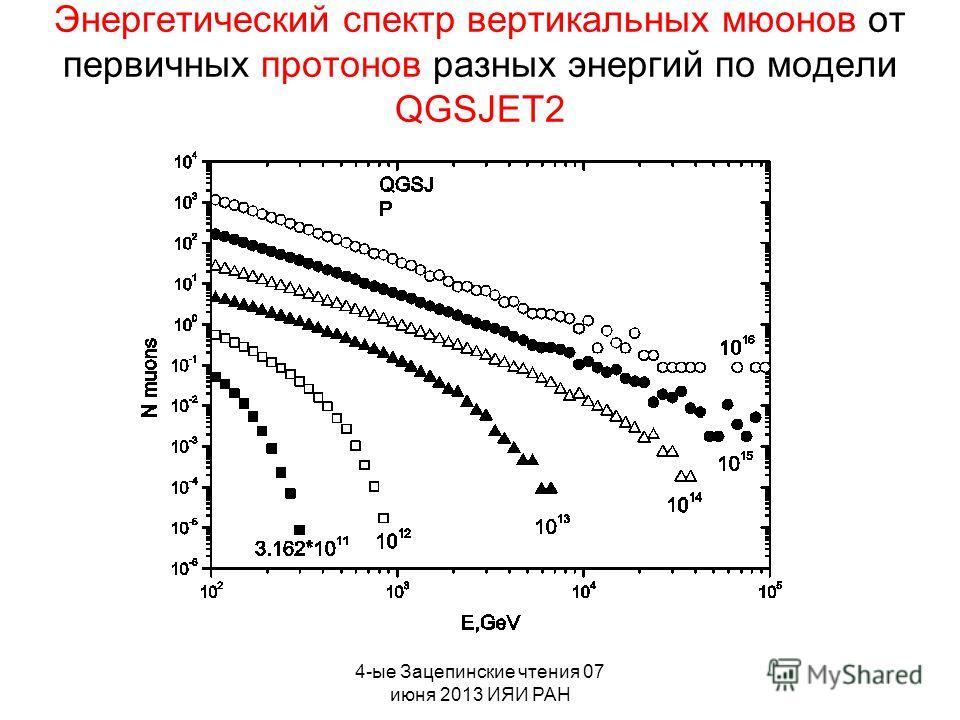 4-ые Зацепинские чтения 07 июня 2013 ИЯИ РАН Энергетический спектр вертикальных мюонов от первичных протонов разных энергий по модели QGSJET2