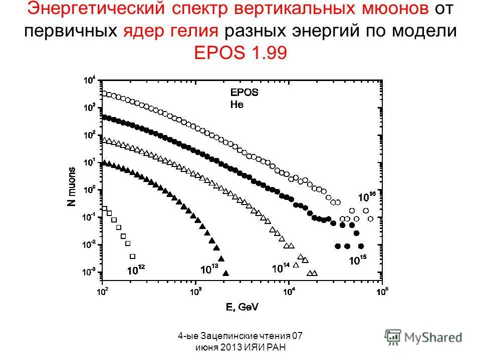 4-ые Зацепинские чтения 07 июня 2013 ИЯИ РАН Энергетический спектр вертикальных мюонов от первичных ядер гелия разных энергий по модели EPOS 1.99