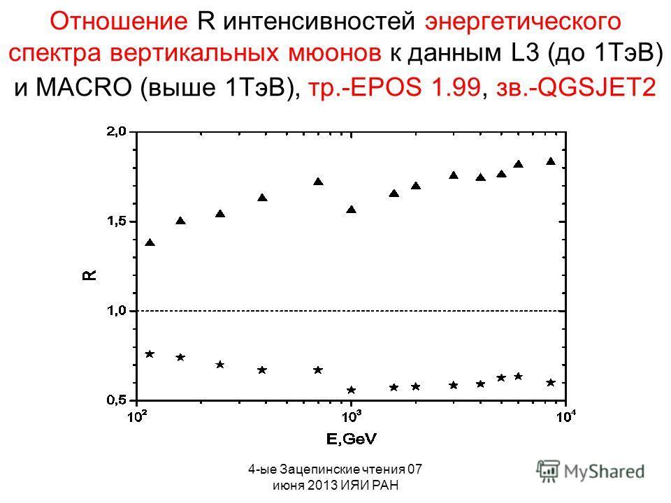 4-ые Зацепинские чтения 07 июня 2013 ИЯИ РАН Отношение R интенсивностей энергетического спектра вертикальных мюонов к данным L3 (до 1ТэВ) и MACRO (выше 1ТэВ), тр.-EPOS 1.99, зв.-QGSJET2