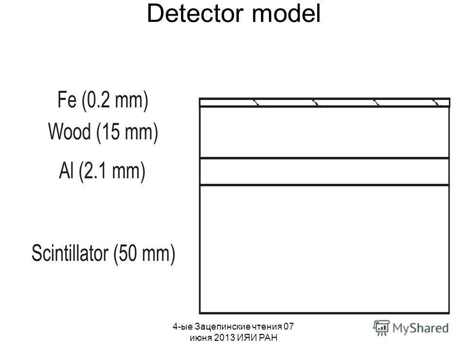 4-ые Зацепинские чтения 07 июня 2013 ИЯИ РАН Detector model