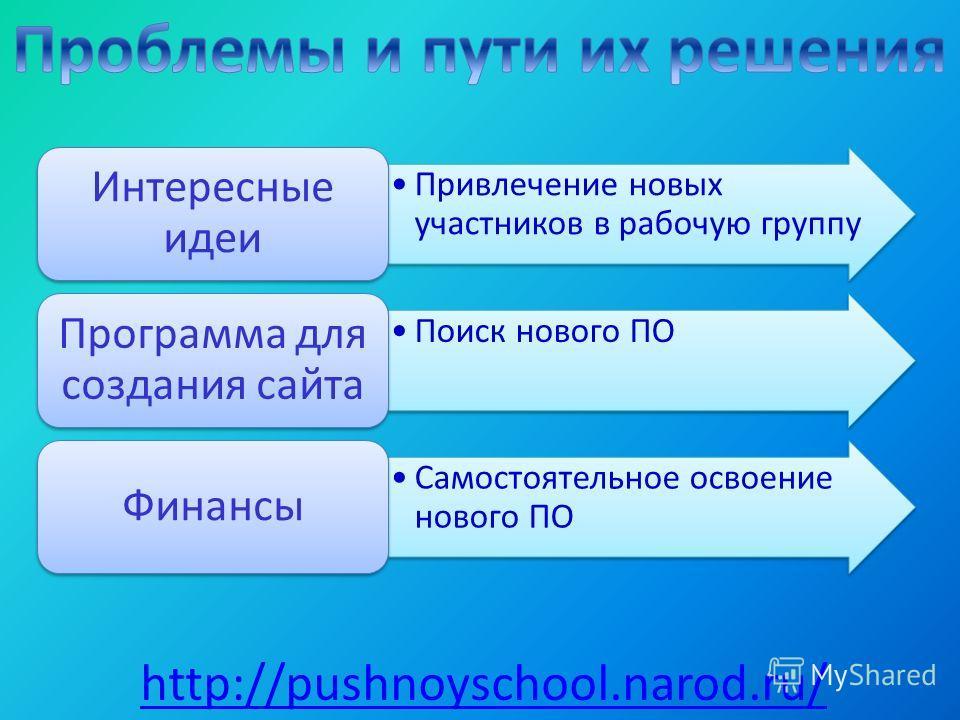 http://pushnoyschool.narod.ru/ Привлечение новых участников в рабочую группу Интересные идеи Поиск нового ПО Программа для создания сайта Самостоятельное освоение нового ПО Финансы