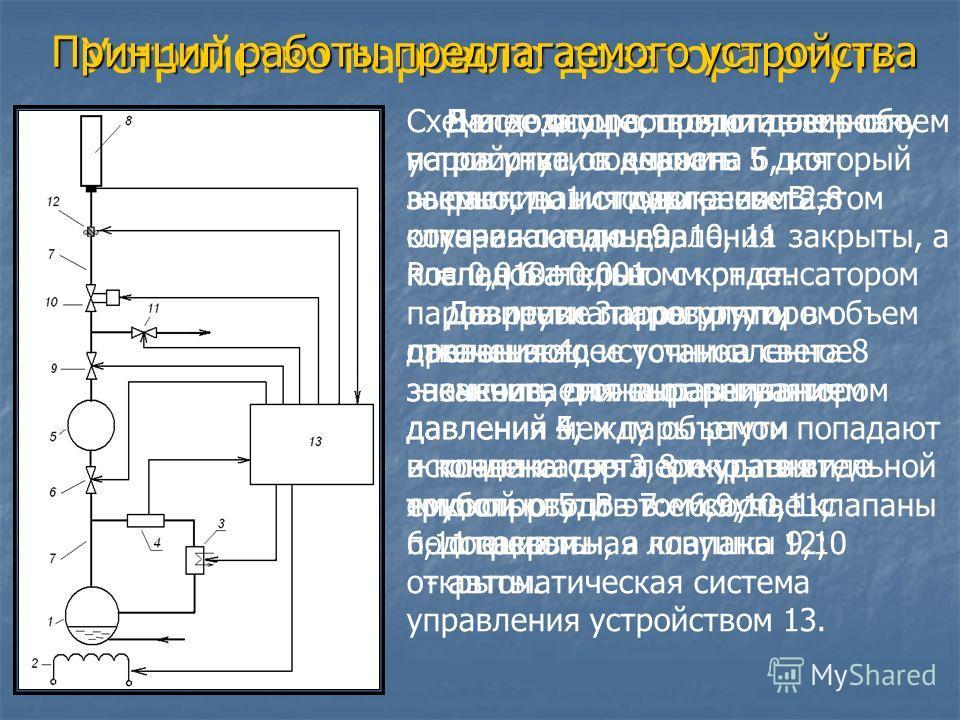 Схема дозатора, представленного на рисунке, содержит: - емкость 1 с подогревом 2, которая соединена последовательно с конденсатором паров ртути 3 и регулятором давления 4; - емкость для выравнивания давления 5; - клапаны для перекрытия трубопроводов