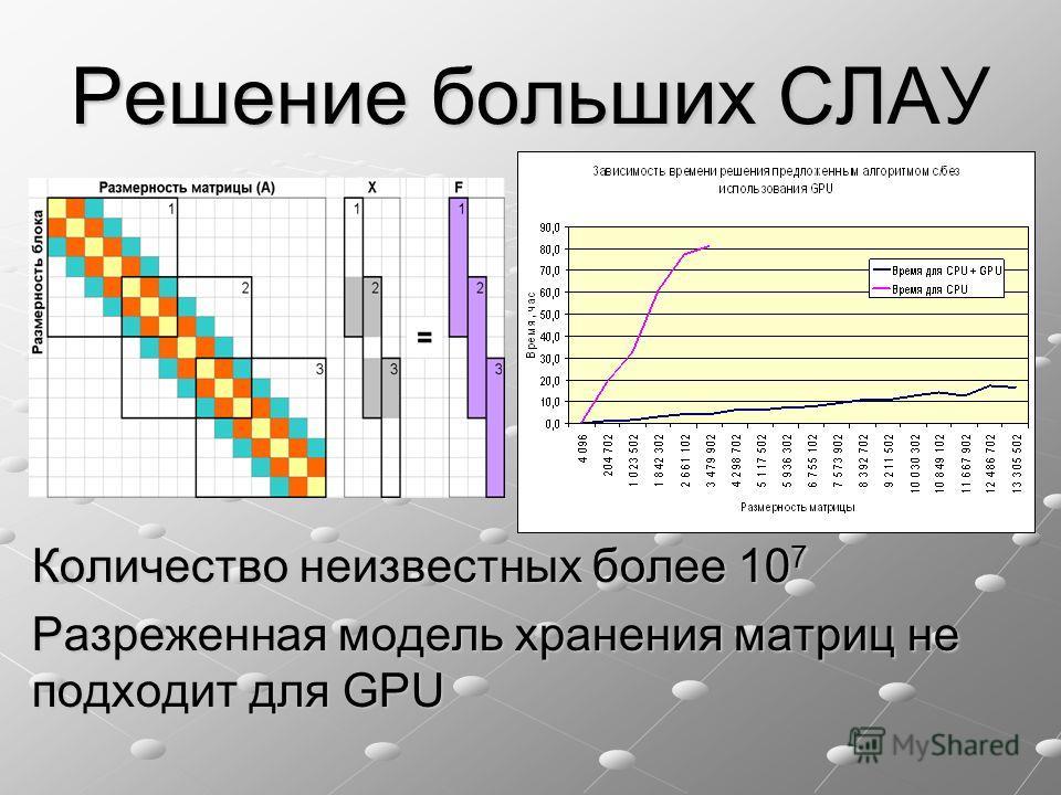 Решение больших СЛАУ Количество неизвестных более 10 7 Разреженная модель хранения матриц не подходит для GPU
