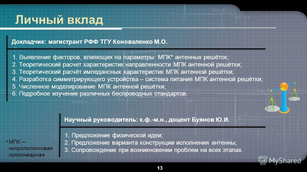 13 Личный вклад Докладчик: магистрант РФФ ТГУ Коноваленко М.О. 1. Выявление факторов, влияющих на параметры МПК* антенных решёток; 2. Теоретический расчет характеристик направленности МПК антенной решётки; 3. Теоретический расчёт импедансных характер