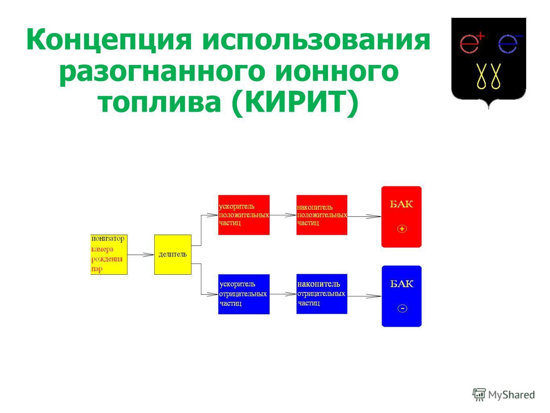 Концепция использования разогнанного ионного топлива (КИРИТ)