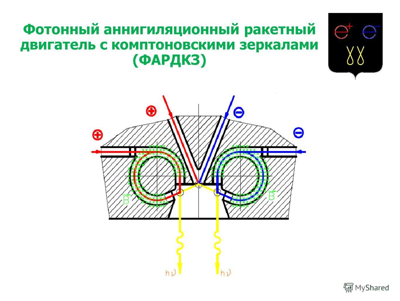 Фотонный аннигиляционный ракетный двигатель с комптоновскими зеркалами (ФАРДКЗ)