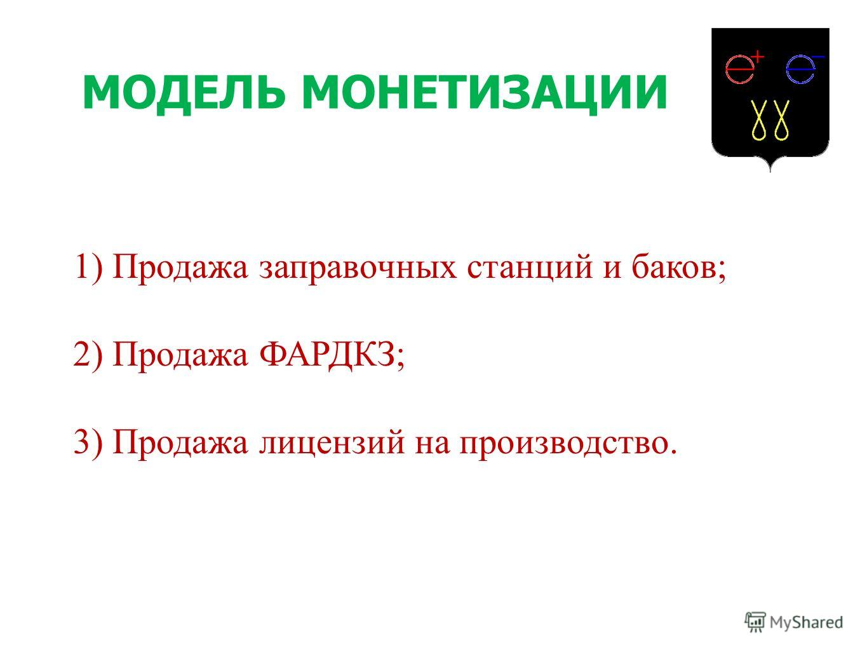 МОДЕЛЬ МОНЕТИЗАЦИИ 1) Продажа заправочных станций и баков; 2) Продажа ФАРДКЗ; 3) Продажа лицензий на производство.