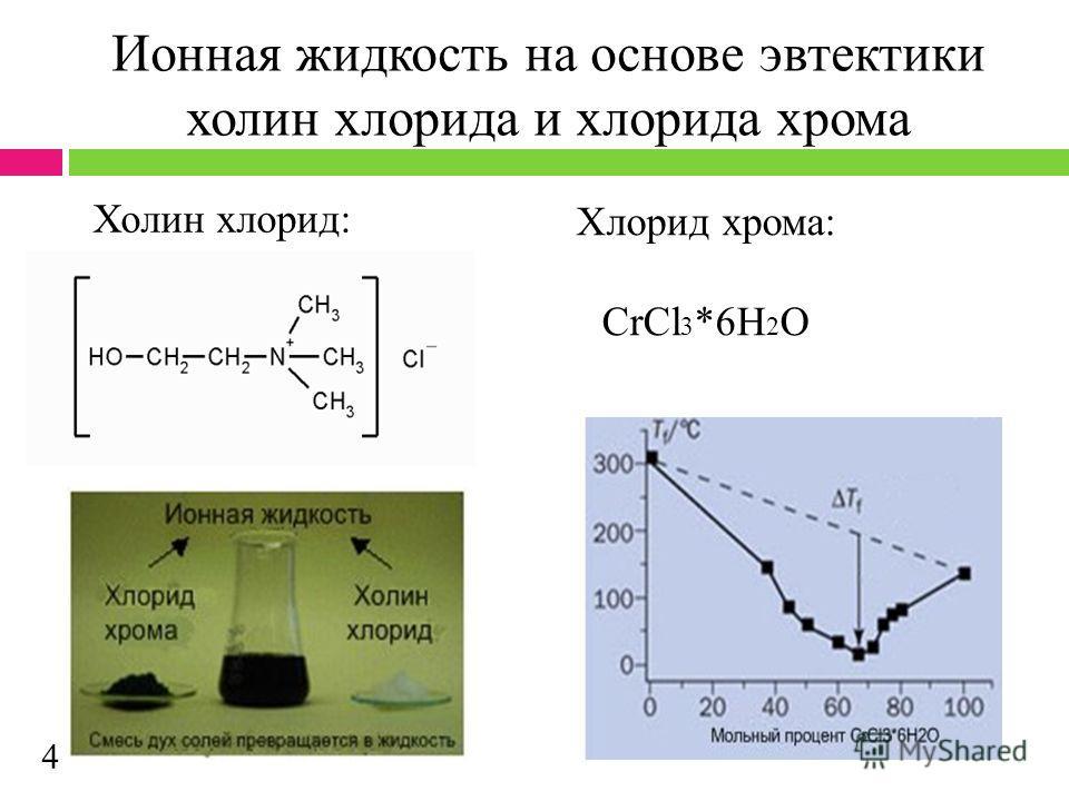 Ионная жидкость на основе эвтектики холин хлорида и хлорида хрома Холин хлорид: Хлорид хрома: CrCl 3 *6H 2 O 4