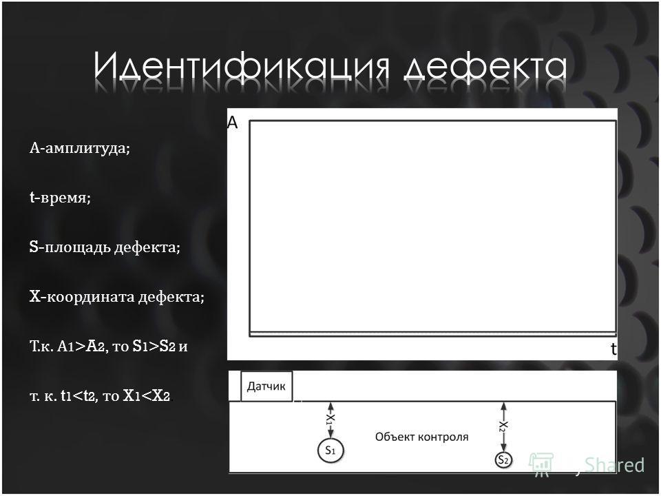 А-амплитуда; t- время; S- площадь дефекта; X- координата дефекта; Т.к. А 1 >A 2, то S 1 >S 2 и т. к. t 1