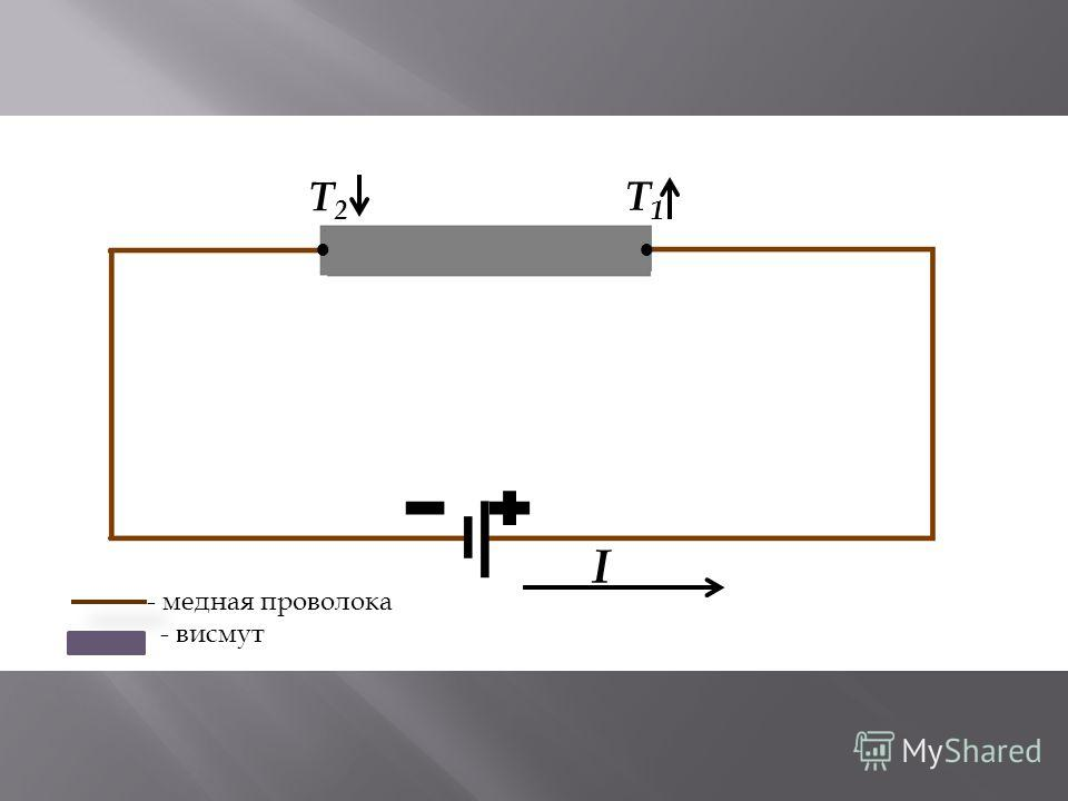 I - медная проволока - висмут T1T1 T2T2