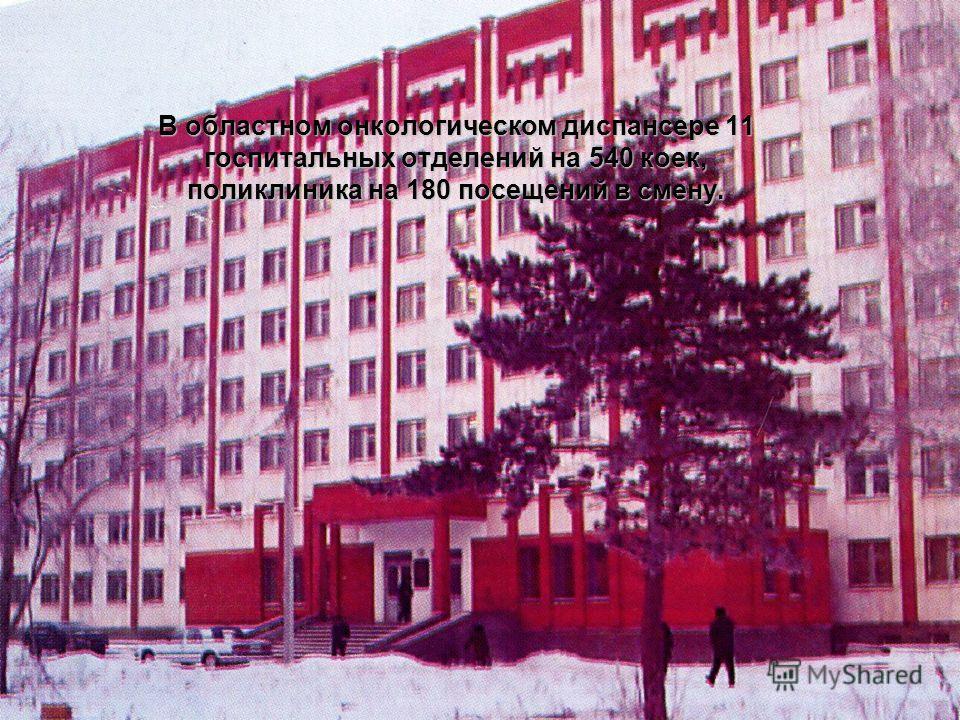 В областном онкологическом диспансере 11 госпитальных отделений на 540 коек, поликлиника на 180 посещений в смену.