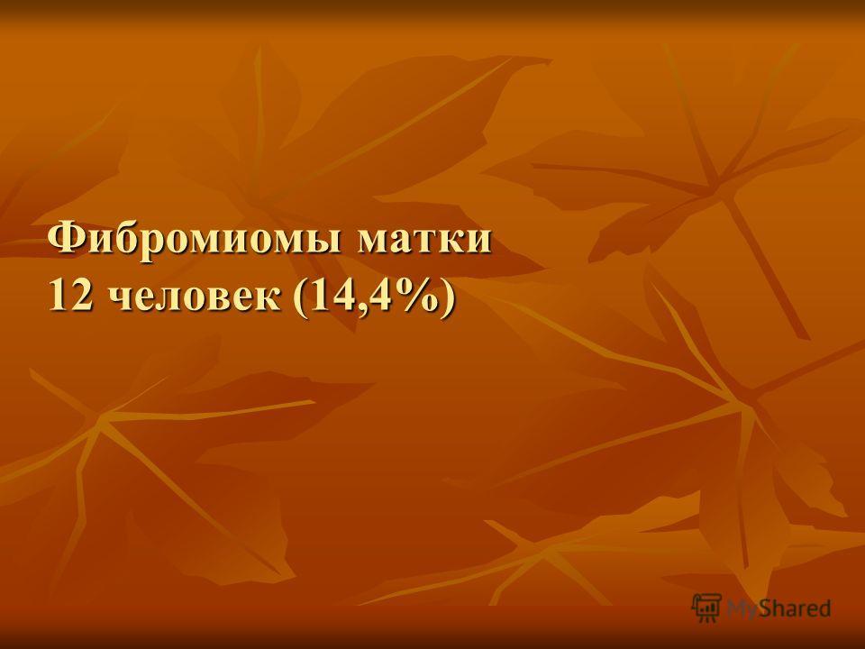 Фибромиомы матки 12 человек (14,4%)