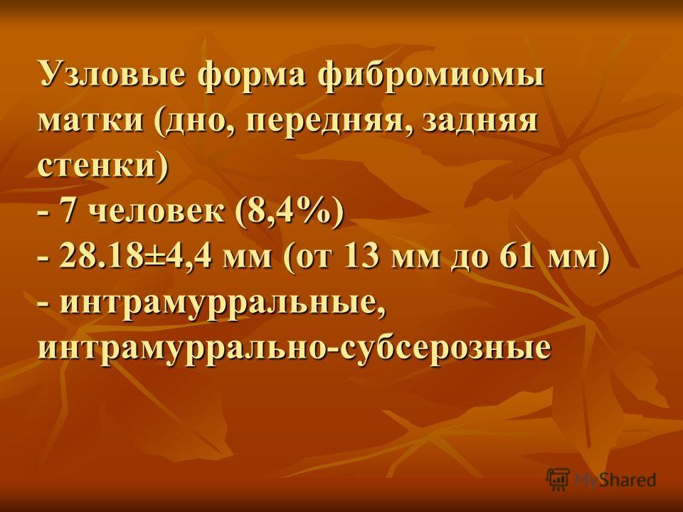 Узловые форма фибромиомы матки (дно, передняя, задняя стенки) - 7 человек (8,4%) - 28.18±4,4 мм (от 13 мм до 61 мм) - интрамурральные, интрамуррально-субсерозные