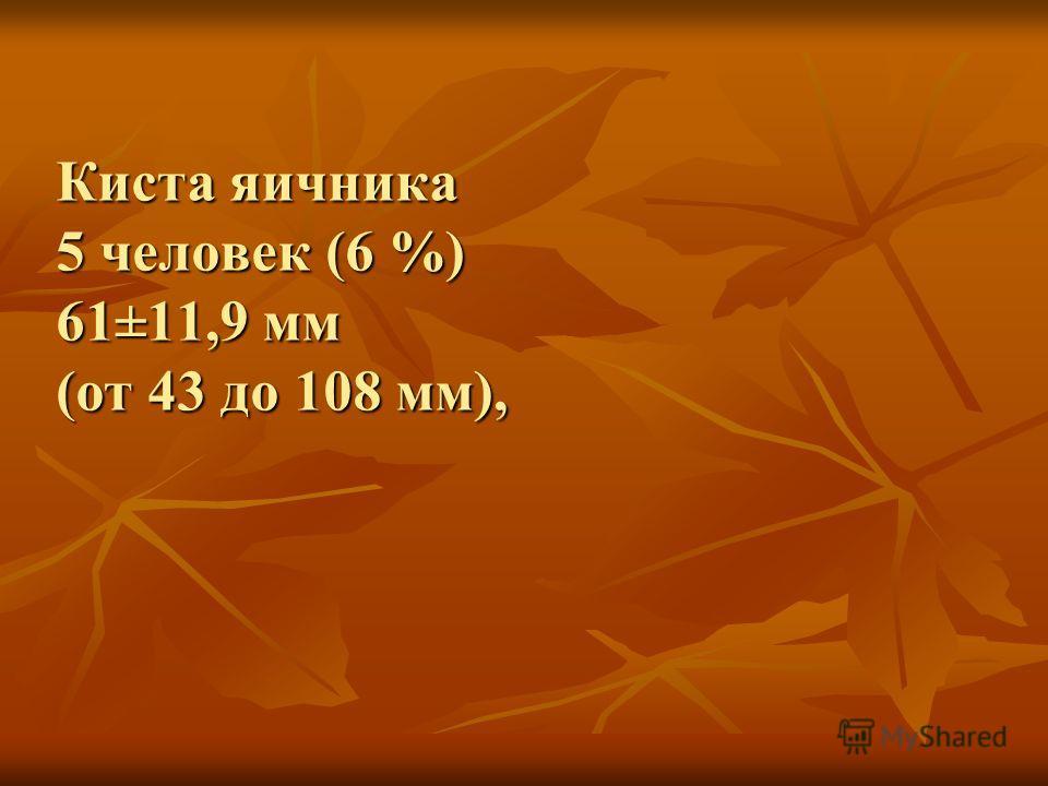 Киста яичника 5 человек (6 %) 61±11,9 мм (от 43 до 108 мм),