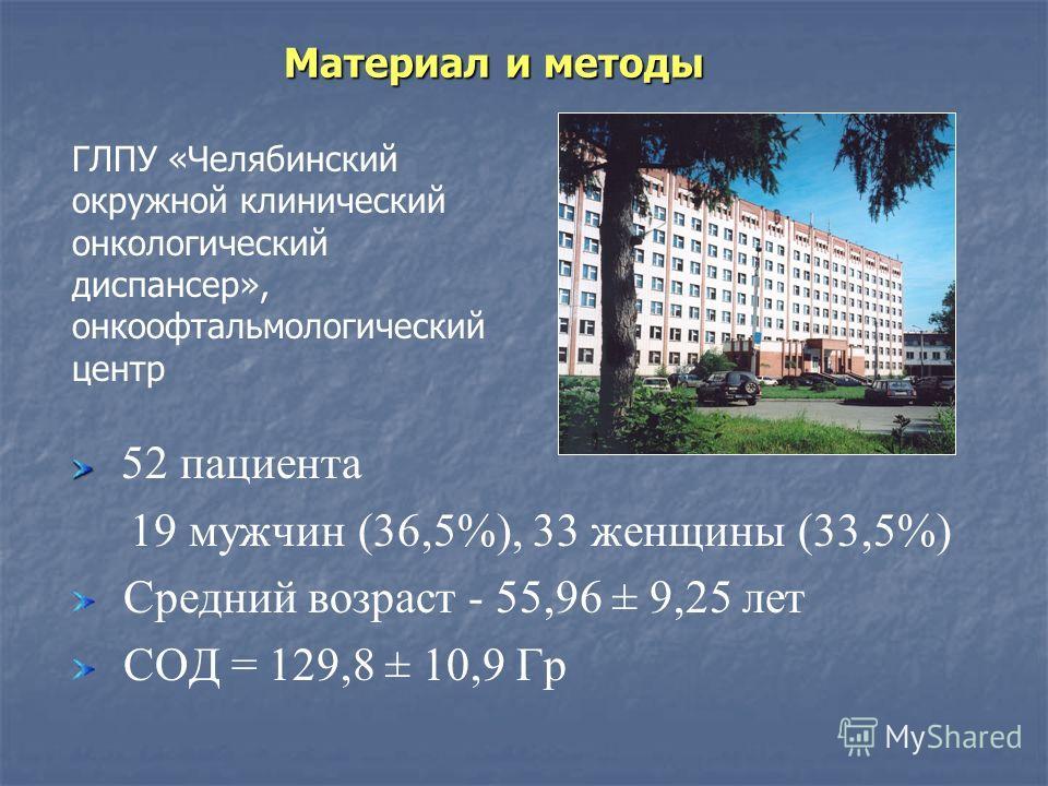 Материал и методы 52 пациента 19 мужчин (36,5%), 33 женщины (33,5%) Средний возраст - 55,96 ± 9,25 лет СОД = 129,8 ± 10,9 Гр ГЛПУ «Челябинский окружной клинический онкологический диспансер», онкоофтальмологический центр