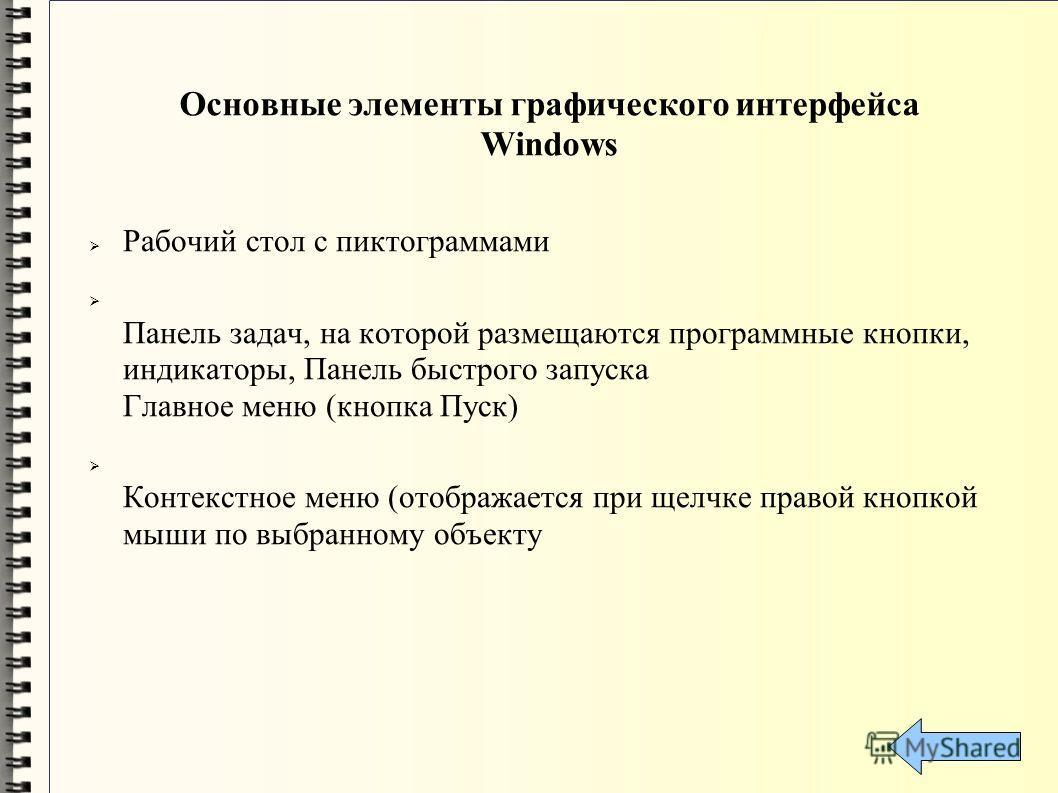 Основные элементы графического интерфейса Windows Рабочий стол с пиктограммами Панель задач, на которой размещаются программные кнопки, индикаторы, Панель быстрого запуска Главное меню (кнопка Пуск) Контекстное меню (отображается при щелчке правой кн