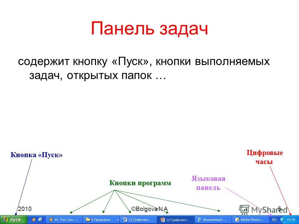 2010©Bolgova N A5 Панель задач содержит кнопку «Пуск», кнопки выполняемых задач, открытых папок … Кнопка «Пуск» Кнопки программ Цифровые часы Языковая панель