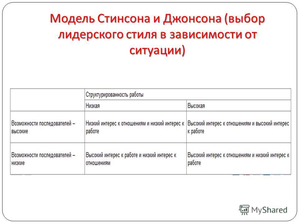 Модель Стинсона и Джонсона ( выбор лидерского стиля в зависимости от ситуации )